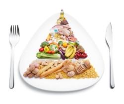 Διατροφική Πυραμίδα Πληροφορίες
