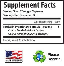 Δοσολογία για το Forskolin